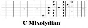 C mixolydian guitar pattern